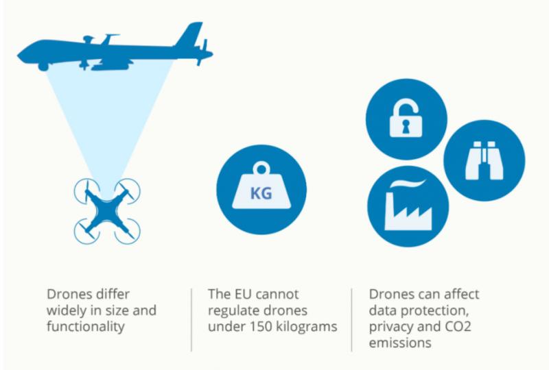 Garantizar la seguridad de los drones_ beneficioso para los consumido_ - www.consilium.europa.eu